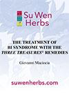 the-treatment-of-bi-syndrome-thumbnail